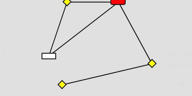 SIMPLEFLOWCHART