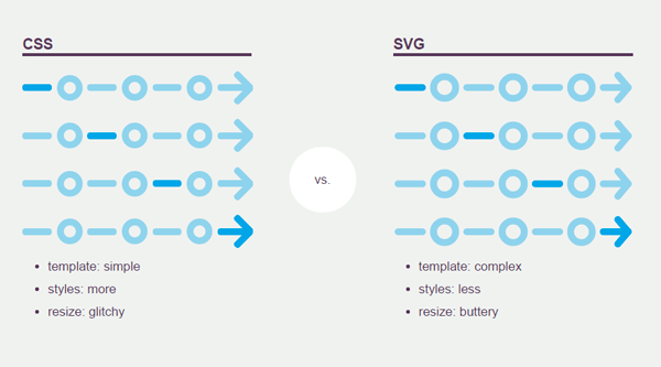 SEGMENT ARROWS (CSS VS. SVG)