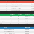 CSS RESPONSIVE TABLE LAYOUT