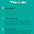 TIMELINE ANIMATION
