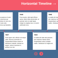BUILDING A HORIZONTAL TIMELINE WITH CSS AND JAVASCRIPT