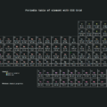 GRID CSS PERIODIC TABLE