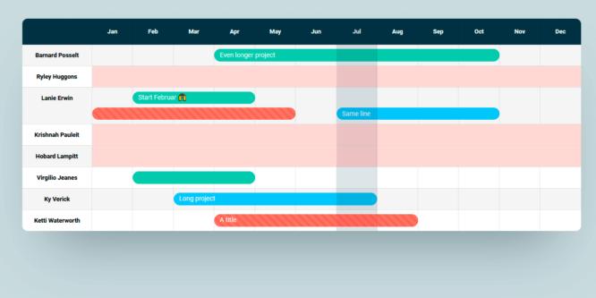 CSS-GRID GANTT CHART