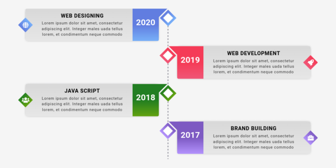 BOOTSTRAP TIMELINE STYLE 106