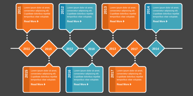 BOOTSTRAP TIMELINE STYLE 18