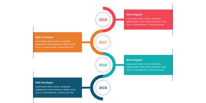 BOOTSTRAP TIMELINE STYLE 23