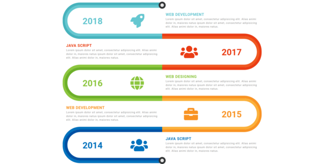 BOOTSTRAP TIMELINE STYLE 44