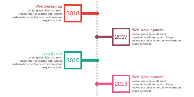 BOOTSTRAP TIMELINE STYLE 48