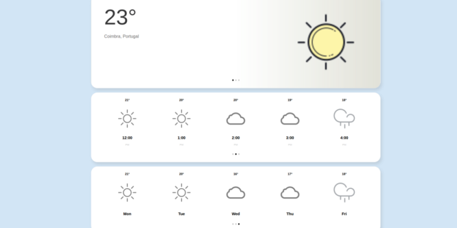 BOOTSTRAP 4 WEATHER CARD