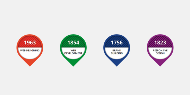 BOOTSTRAP COUNTER STYLE 116