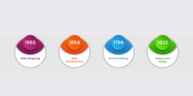 BOOTSTRAP COUNTER STYLE 125