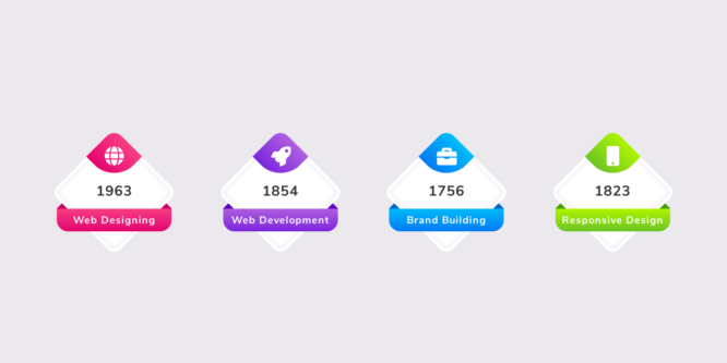 BOOTSTRAP COUNTER STYLE 91